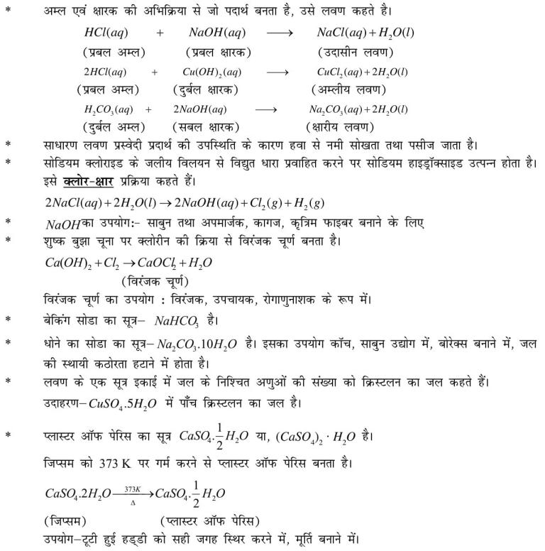 Bihar Board Class 10 Chemistry Revision Notes