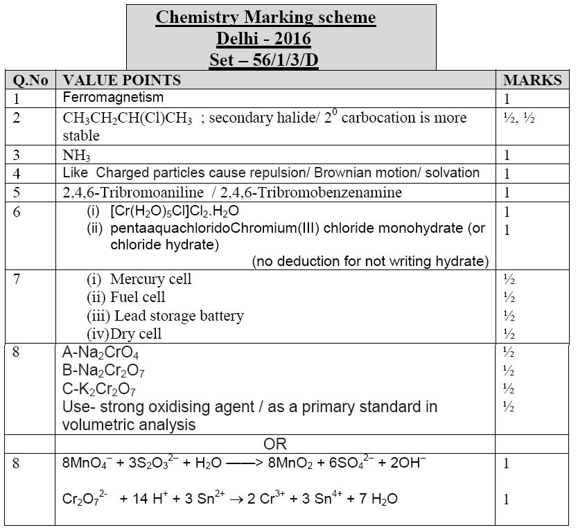 CBSE Marking Scheme Class 12 Chemsitry 2016