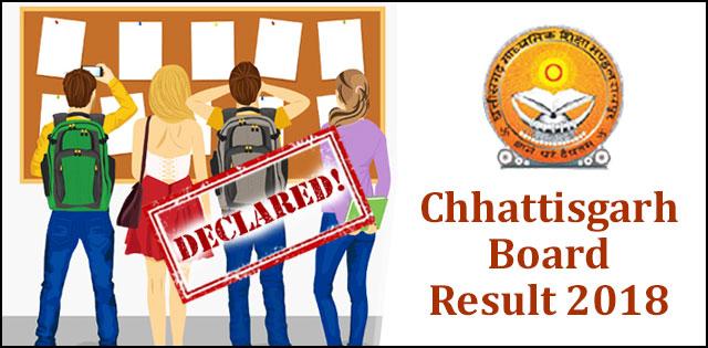 Chhattisgarh Class 10 Results