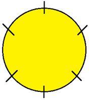 Circular Arrangement Example