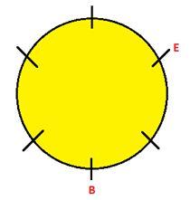 Circular Seating Arrangement Example