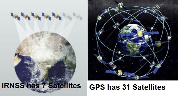 comparison between GPS and IRNSS