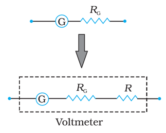 Conversion of a Galvanometer into Voltmeter