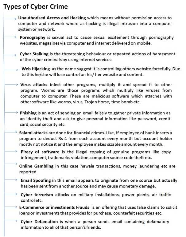 What Is Cyber Crime Causestypescurbing Measures Jagranjosh How To Write A Good Proposal Essay also Anne Frank Book Report Help  Custom Writing Prompts