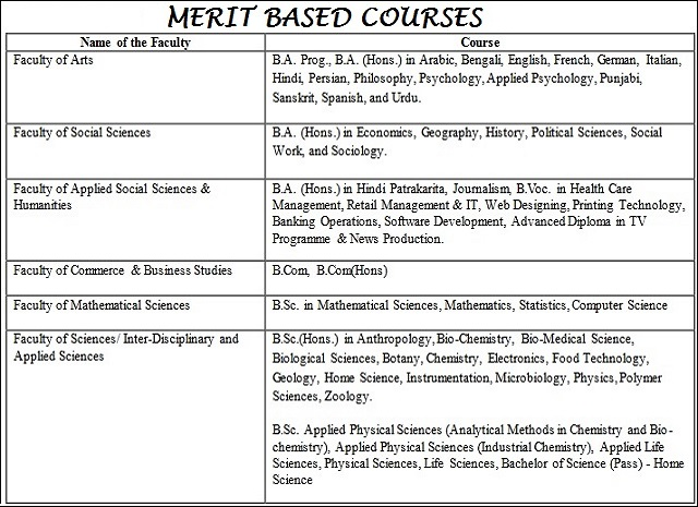 DU Merit based courses 2018