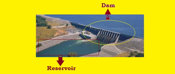 Dam Vs Reservoir