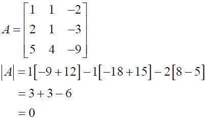 NCERT Solutions for CBSE Class 12 Mathematics ‒ Chapter 4: Determinant (Exercise 4.1, Solution 6)