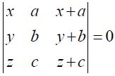 NCERT Solutions for CBSE Class 12 Mathematics ‒ Chapter 4: Determinant, Exercise 4.2 (Question 1)