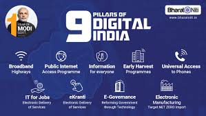 Digital Movement in India