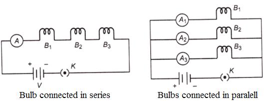 Electricity NCERT Exemplar Problems