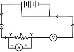 Electricity Class 10 NCERT Exemplar