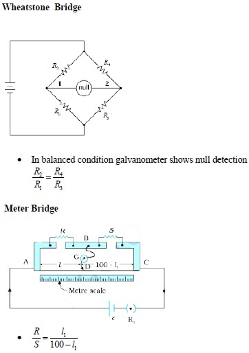 WBJEE Electric current concepts 3