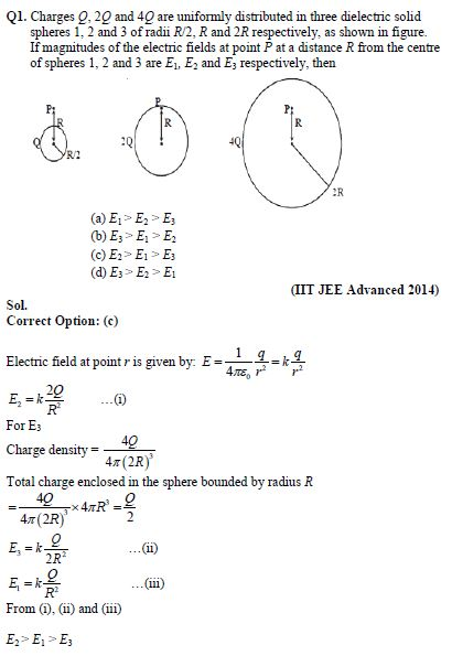 Revision Notes and Important Questions of Electrostatics For