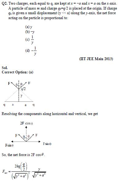 Revision Notes and Important Questions of Electrostatics For IIT JEE