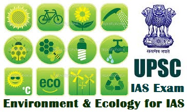 Environment and Ecology Quiz for IAS Preparation Modern Agriculture