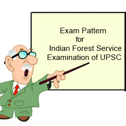 Forestry 30 subjects of bachelor degree college job statistics