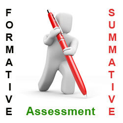 Formative Assessment and Summative Assessment in CBSE