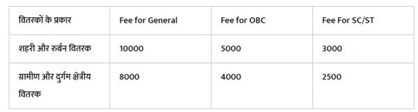 FEE gas agency licence