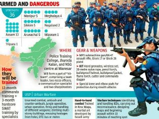 Features of first Women SWAT team