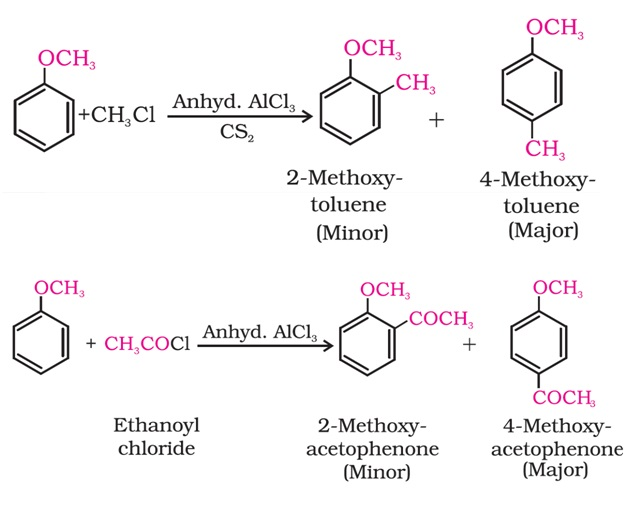 Friedel Craft Reaction: Important Name Reactions in Organic Chemistry