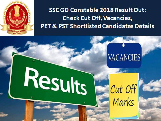 SSC GD Constable Result Out 2019: Check Cut Off, Vacancies