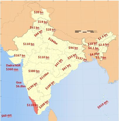 GDP of Indian states