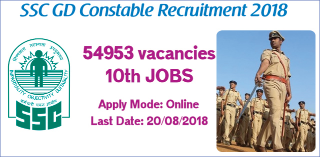 SSC GD Constable 2018 Notification for 54953 Posts