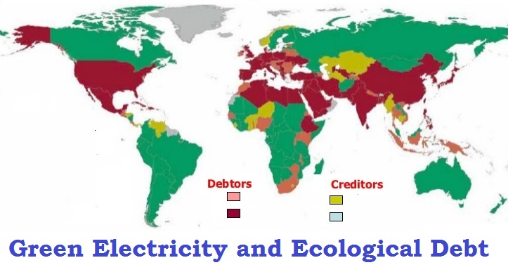 Green Electricity and Ecological Debt