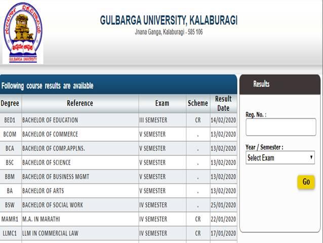 Gulbarga University BEd third semester results