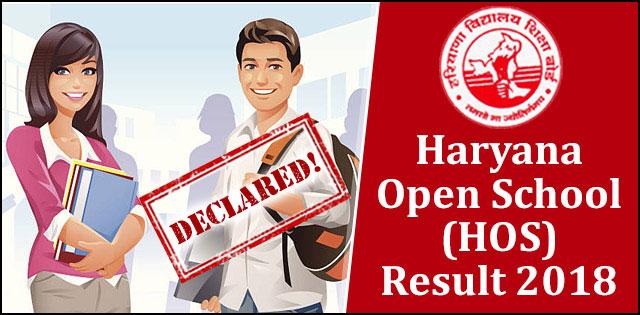 Haryana Open Board