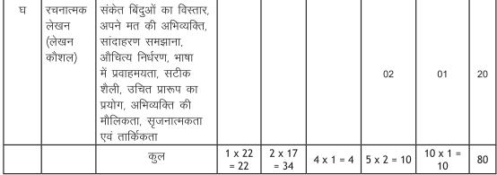 class 9 hindi course A syllabus