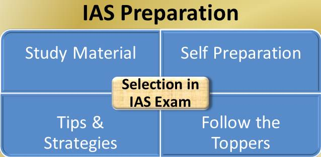 UPSC IAS Study Material for Civil Services Prelims 2019