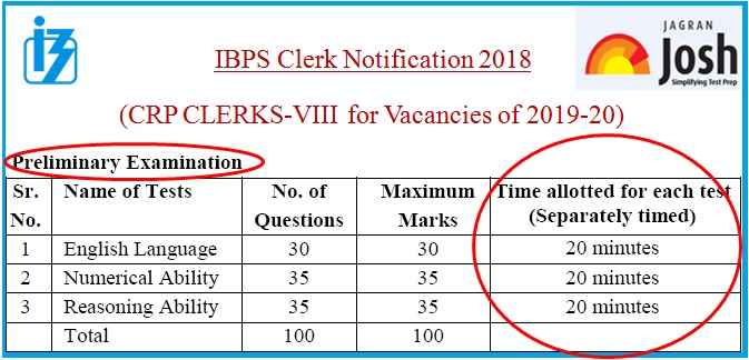 Pdf ibps question answer clerk exam model paper with
