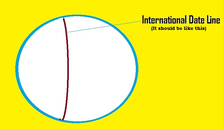 Traveling East Across The International Date Line