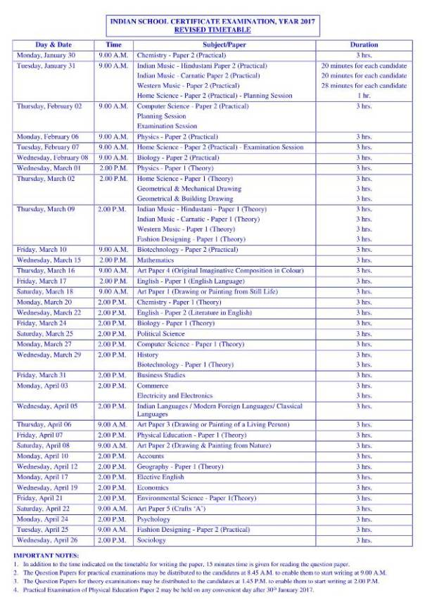 ISC 12th Revised Datesheet