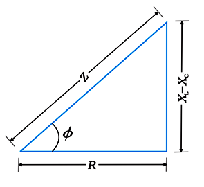 Diagram of Impedence Triangle