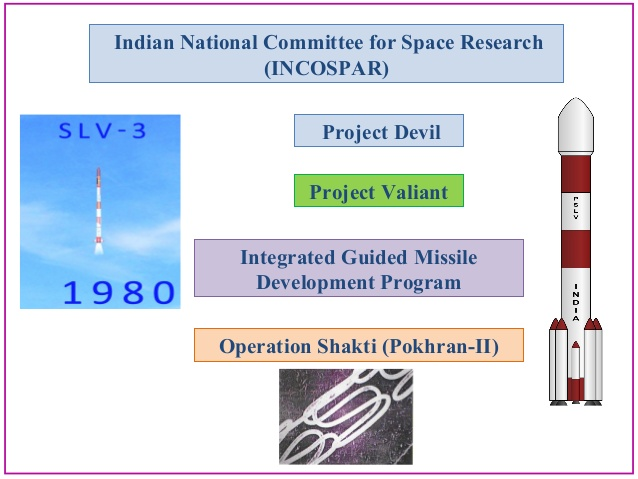 Indian_Nation_Space_Research