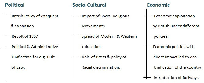 socio political evidences of his controversial death essay Since his death, sociologists and political scientists have been disputing where weber stood with regard this essay has more humble ambitions although it takes issue in the final section with part of the the notion that there are independent or socio-political ideals shows itself to be a delusion as.