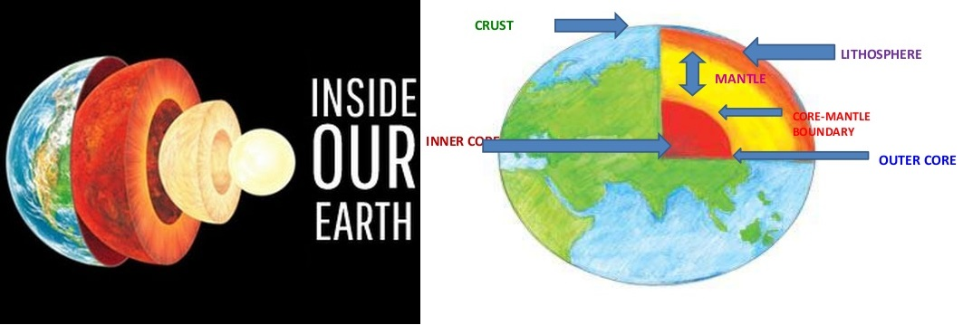 Inside our Earth