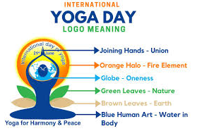 6th International Yoga Day 2020 Check What S New In This Year