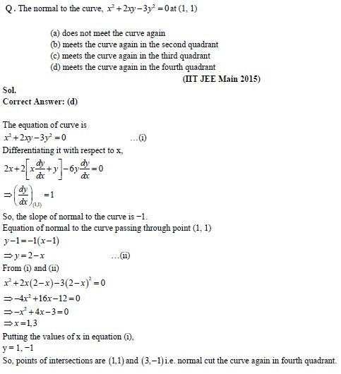 JEE Application of derivatives