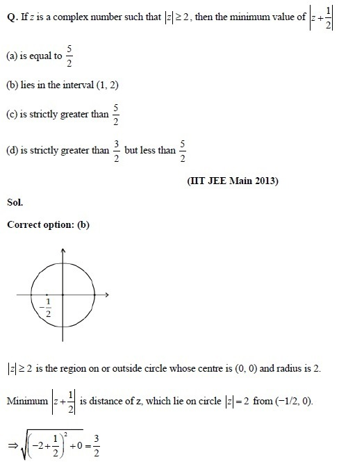 JEE Complex Numbers
