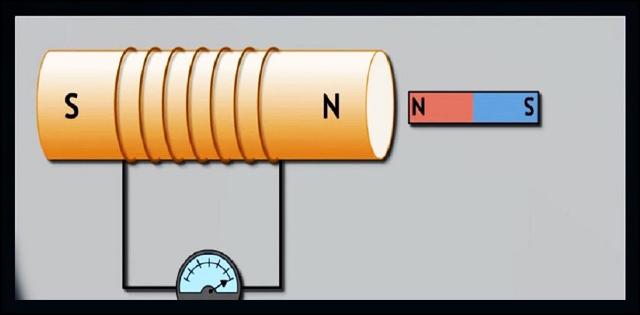 Electromagnetism Pdf Class 10