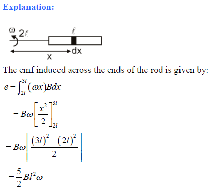 JEE Electromagnetic Induction