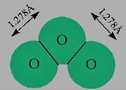 JEE Ozone Concepts 1