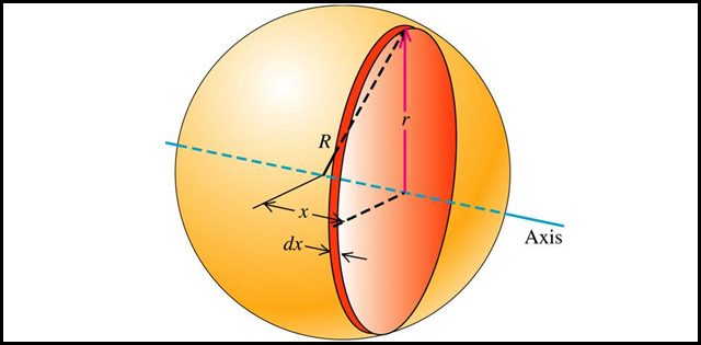 JEE: Study Notes and Important Question - Rotational Motion