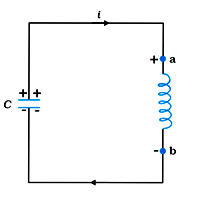 LC Oscillations Circuit