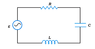 Diagram of Series LCR Circuit