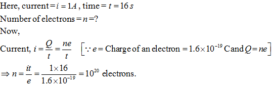 Electricity Numericle Problems