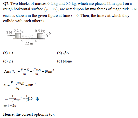 JEE Main Physics Practice Paper - Newton's Laws of Motion II